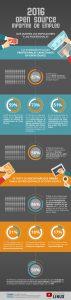 OpenSource-Infografia