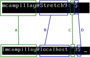 Informacion del shell una vez ingresado usuario y clave