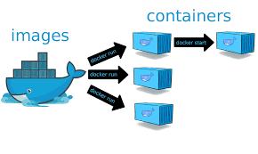 Docker imagenes contenedores instancias